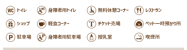 園内マップアイコン説明